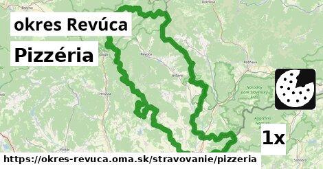 ilustračný obrázok k Pizzéria, okres Revúca