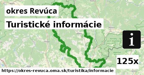 turistické informácie v okres Revúca