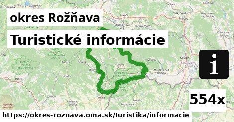 ilustračný obrázok k Turistické informácie, okres Rožňava