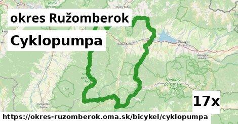 Cyklopumpa, okres Ružomberok