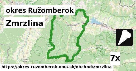 ilustračný obrázok k Zmrzlina, okres Ružomberok