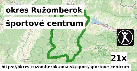 športové centrum, okres Ružomberok