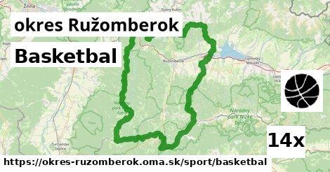 ilustračný obrázok k Basketbal, okres Ružomberok