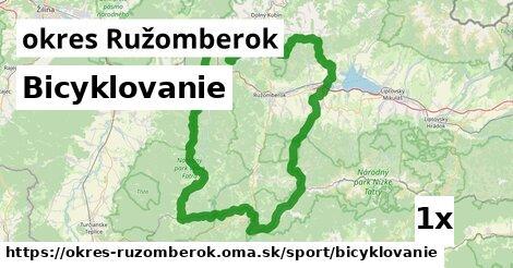 ilustračný obrázok k Bicyklovanie, okres Ružomberok
