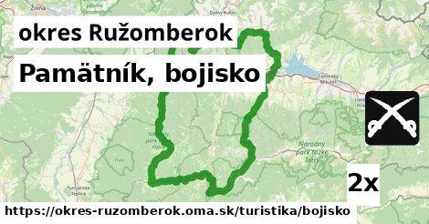 ilustračný obrázok k Pamätník, bojisko, okres Ružomberok