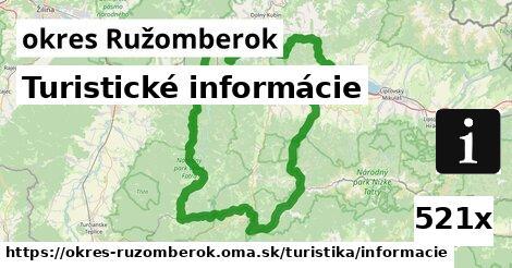 turistické informácie v okres Ružomberok