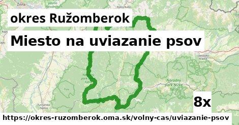 ilustračný obrázok k Miesto na uviazanie psov, okres Ružomberok