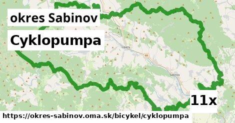 ilustračný obrázok k Cyklopumpa, okres Sabinov