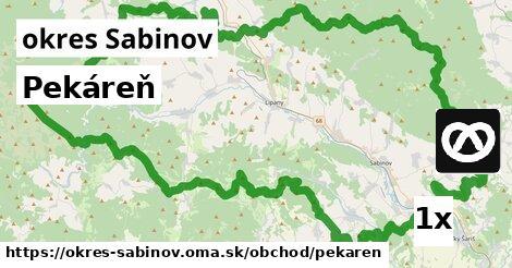 ilustračný obrázok k Pekáreň, okres Sabinov