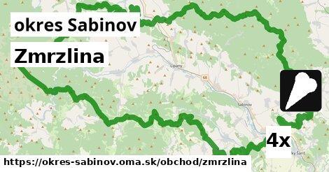 ilustračný obrázok k Zmrzlina, okres Sabinov