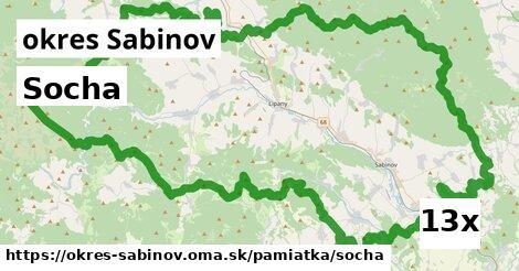 ilustračný obrázok k Socha, okres Sabinov