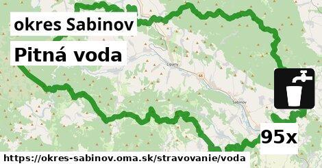 ilustračný obrázok k Pitná voda, okres Sabinov