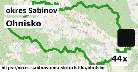 ilustračný obrázok k Ohnisko, okres Sabinov