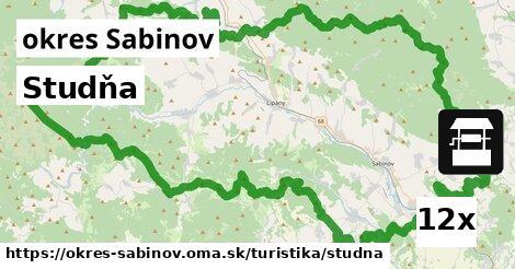 studňa v okres Sabinov