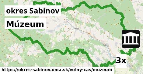 ilustračný obrázok k Múzeum, okres Sabinov