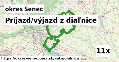 ilustračný obrázok k Príjazd/výjazd z diaľnice, okres Senec