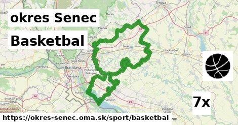 ilustračný obrázok k Basketbal, okres Senec