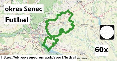 ilustračný obrázok k Futbal, okres Senec