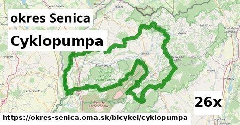 ilustračný obrázok k Cyklopumpa, okres Senica