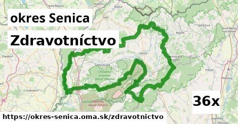 zdravotníctvo v okres Senica