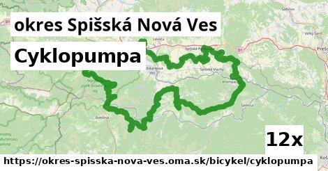 Cyklopumpa, okres Spišská Nová Ves