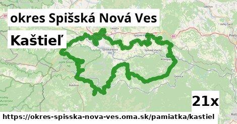Kaštieľ, okres Spišská Nová Ves