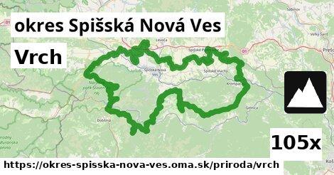 ilustračný obrázok k Vrch, okres Spišská Nová Ves