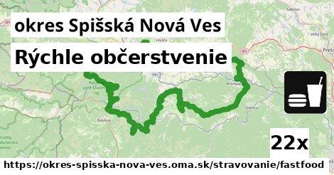 Rýchle občerstvenie, okres Spišská Nová Ves