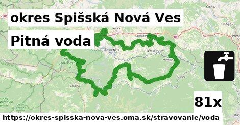 ilustračný obrázok k Pitná voda, okres Spišská Nová Ves