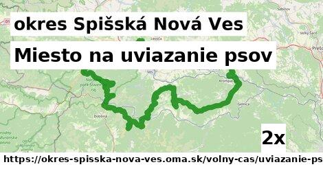 Miesto na uviazanie psov, okres Spišská Nová Ves