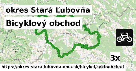 bicyklový obchod v okres Stará Ľubovňa