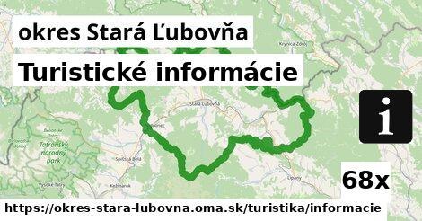 ilustračný obrázok k Turistické informácie, okres Stará Ľubovňa