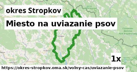 Miesto na uviazanie psov, okres Stropkov