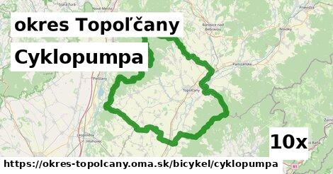 Cyklopumpa, okres Topoľčany