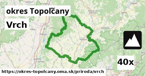 vrch v okres Topoľčany