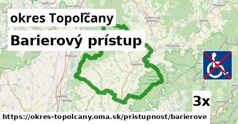 ilustračný obrázok k Barierový prístup, okres Topoľčany
