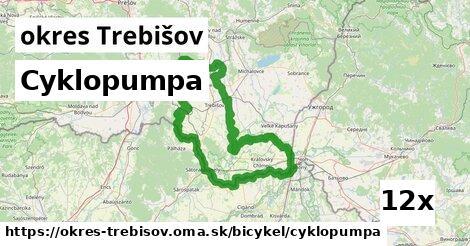 Cyklopumpa, okres Trebišov