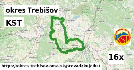 ilustračný obrázok k KST, okres Trebišov