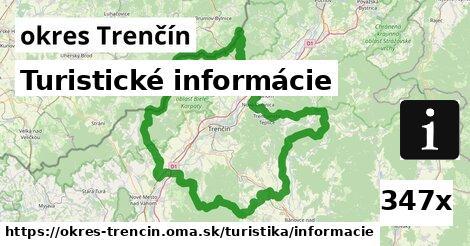 turistické informácie v okres Trenčín