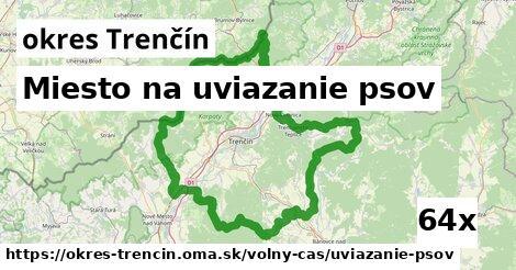 miesto na uviazanie psov v okres Trenčín