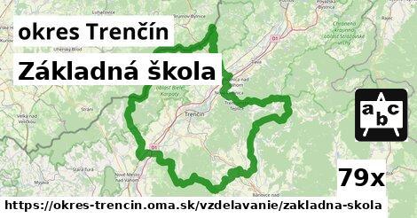 ilustračný obrázok k Základná škola, okres Trenčín