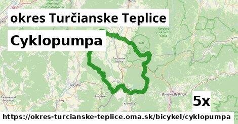 ilustračný obrázok k Cyklopumpa, okres Turčianske Teplice