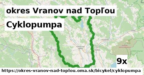ilustračný obrázok k Cyklopumpa, okres Vranov nad Topľou