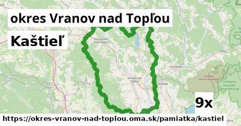 ilustračný obrázok k Kaštieľ, okres Vranov nad Topľou