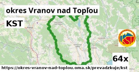 ilustračný obrázok k KST, okres Vranov nad Topľou