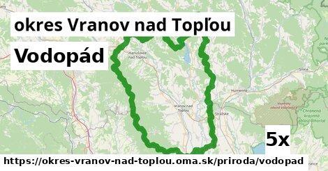 ilustračný obrázok k Vodopád, okres Vranov nad Topľou