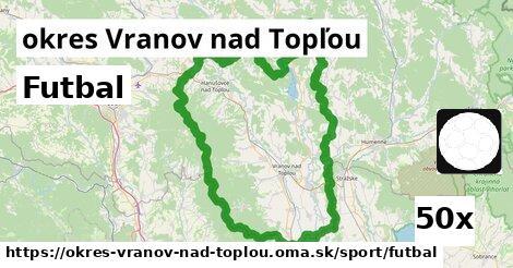 ilustračný obrázok k Futbal, okres Vranov nad Topľou