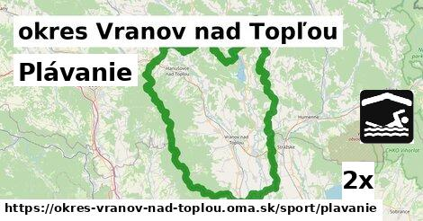 ilustračný obrázok k Plávanie, okres Vranov nad Topľou