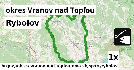 ilustračný obrázok k Rybolov, okres Vranov nad Topľou