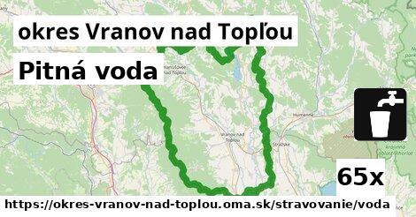 ilustračný obrázok k Pitná voda, okres Vranov nad Topľou